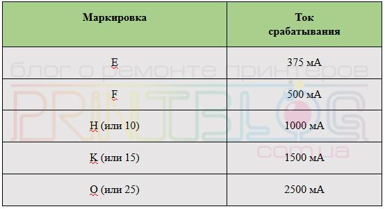 Маркировка SMD предохранителей в принтерах Epson
