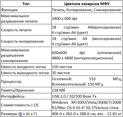 Технические характеристики Samsung CLX-3305
